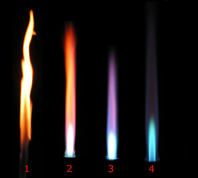 Różne płomienie z palnika Bunsena w zależności od ilości powietrza