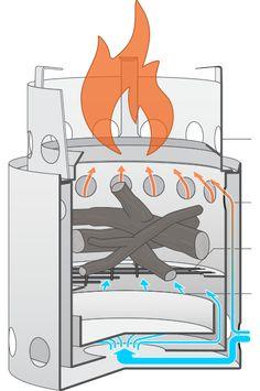 Hobo stove - 1
