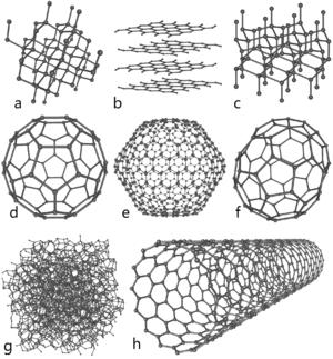 Odmiany alotropowe węgla - (g) węgiel amorficzny