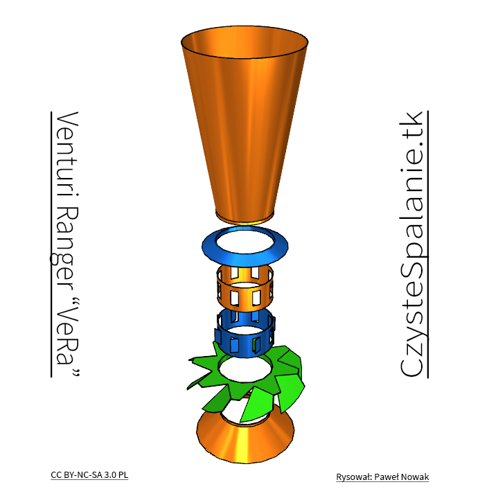 """Venturi Ranger """"VeRa"""" – Głowa Piecyka Do Czystego i Całkowitego Spalania Biomasy – widok części"""