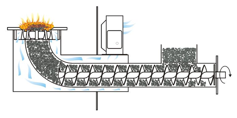 Przemysłowy schemat dla retorty - podajnik ślimakowy A