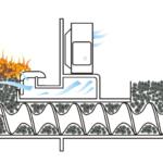Przemysłowy schemat dla retorty - podajnik ślimakowy B