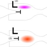Silnik pulsacyjny - kinetyka